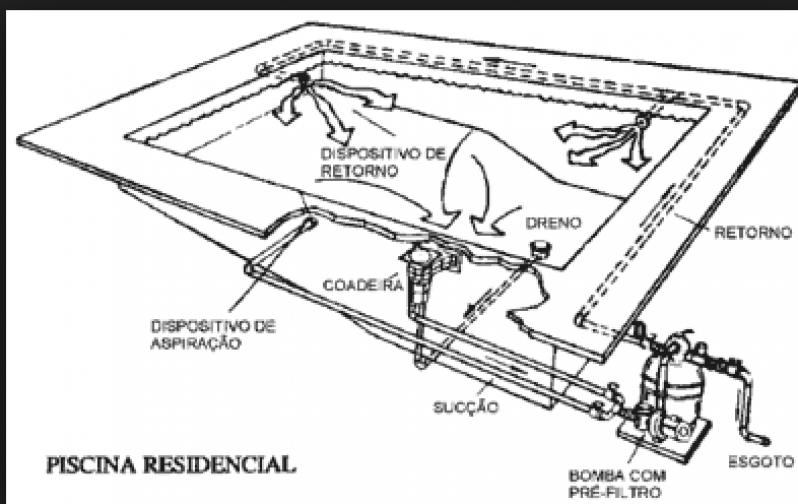 Encanamento de Piscina Valor Jardim Aracília - Encanamento de Esgoto