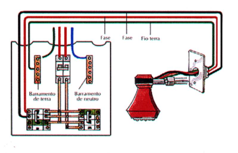 Instalação Elétrica Baixa Média e Alta Tensão Santana - Instalação Elétrica Residencial