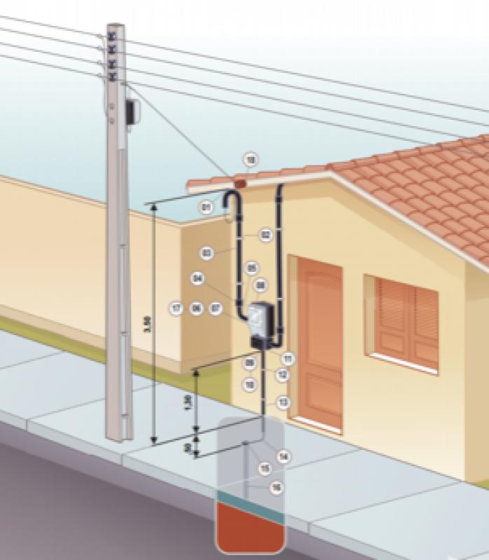 Instalação Elétrica Tipo a Preço Aricanduva - Instalação Elétrica Residencial
