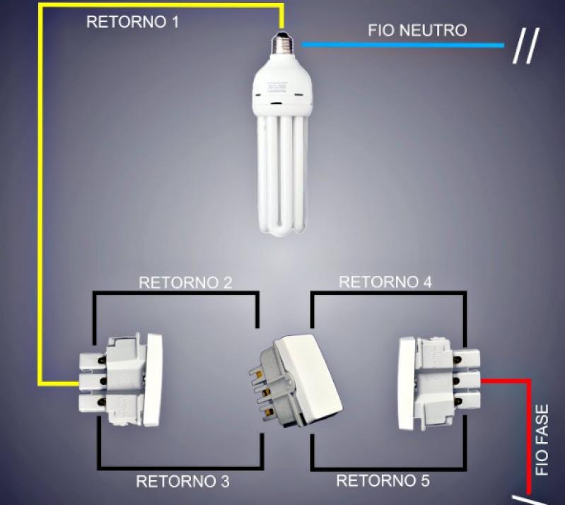 Orçamento de Instalação Elétrica Tipo C Caieras - Instalação Eletrica de Lampadas