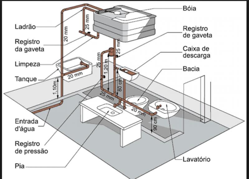 Quanto Custa Encanamento água Quente e Fria Parque do Carmo - Encanamento de água