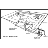 encanamento de piscina valor Santana
