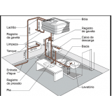 quanto custa encanamento água quente e fria Luz
